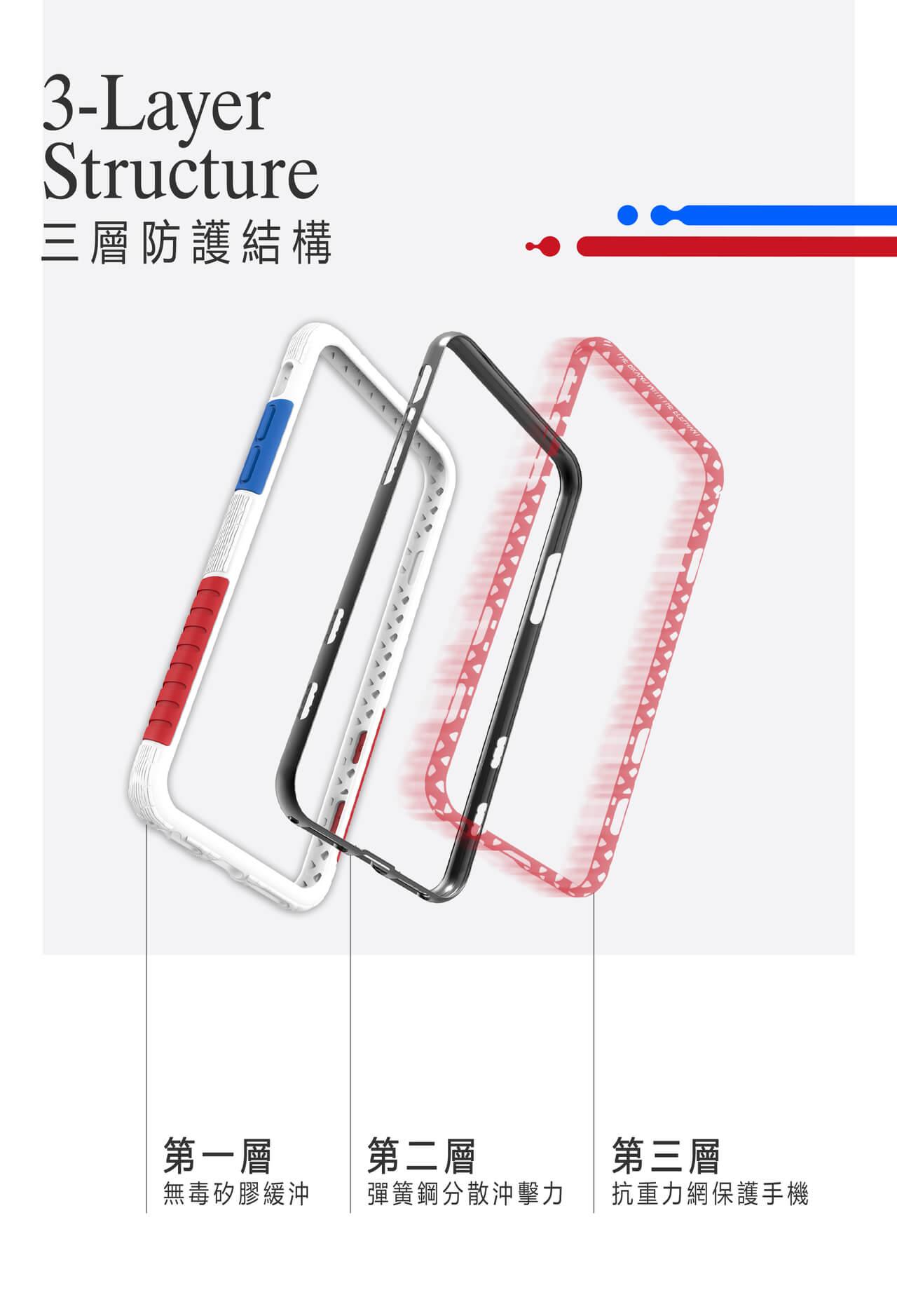 太樂芬 NMDer 抗污防摔邊框 iPhone 11 Pro MAX