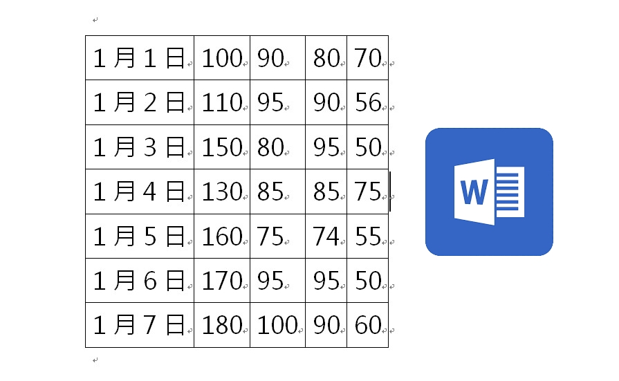 【科技新知】Word文字檔如何直接轉換成表格?免複製貼上重新排版!