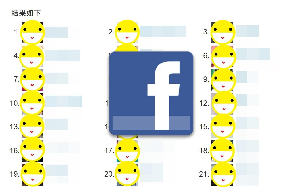 【科技新知】FB臉書如何查看「最關心你的朋友」?3步驟快速搞定!
