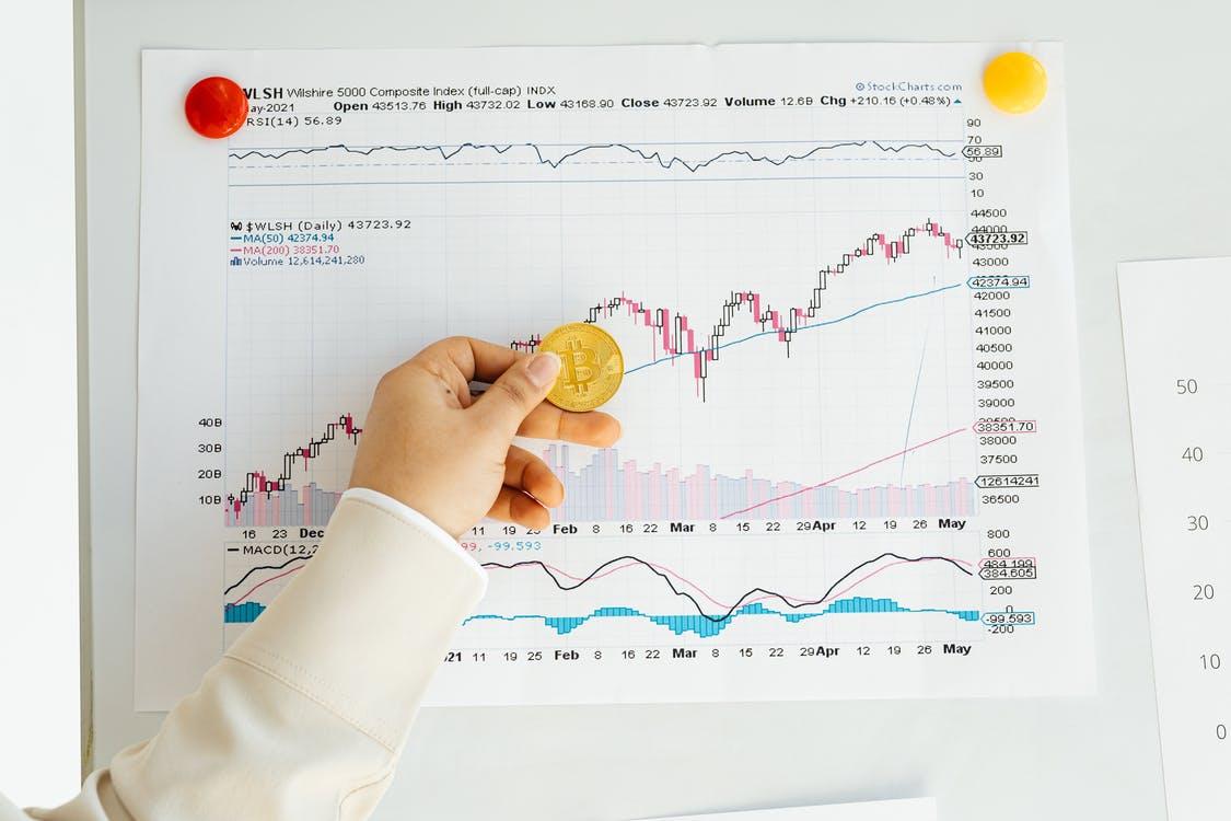 【理財專知】什麼是股票均價線?3分鐘學會用它判斷買進訊號
